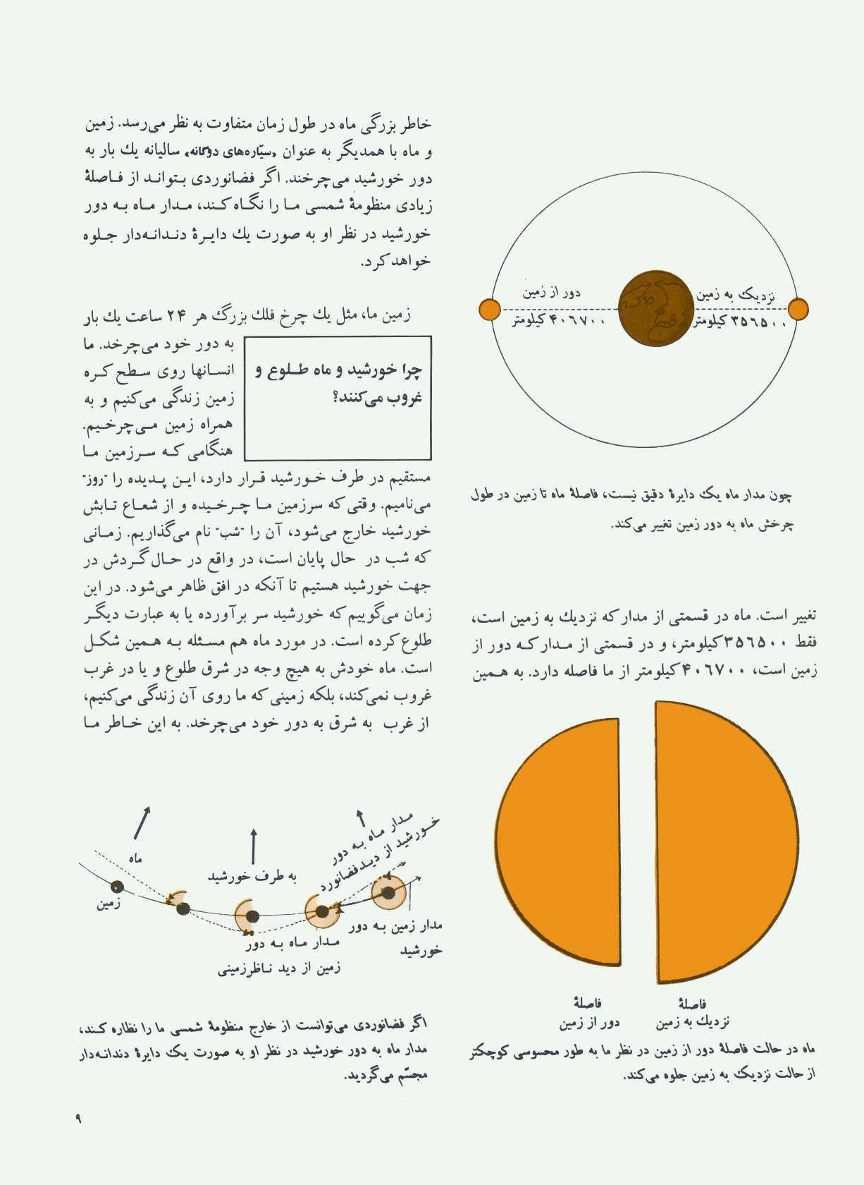 چرا و چگونه 3 (ماه و اقمار منظومه شمسی)،(گلاسه)