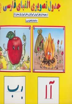 جدول تصویری الفبای فارسی (به انضمام نشانه های عربی)،(گلاسه)