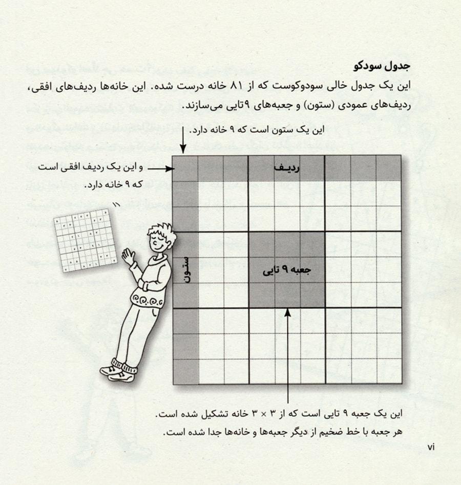 کلاس سودوکو (گامی فراتر برای افزایش دقت و تمرکز)