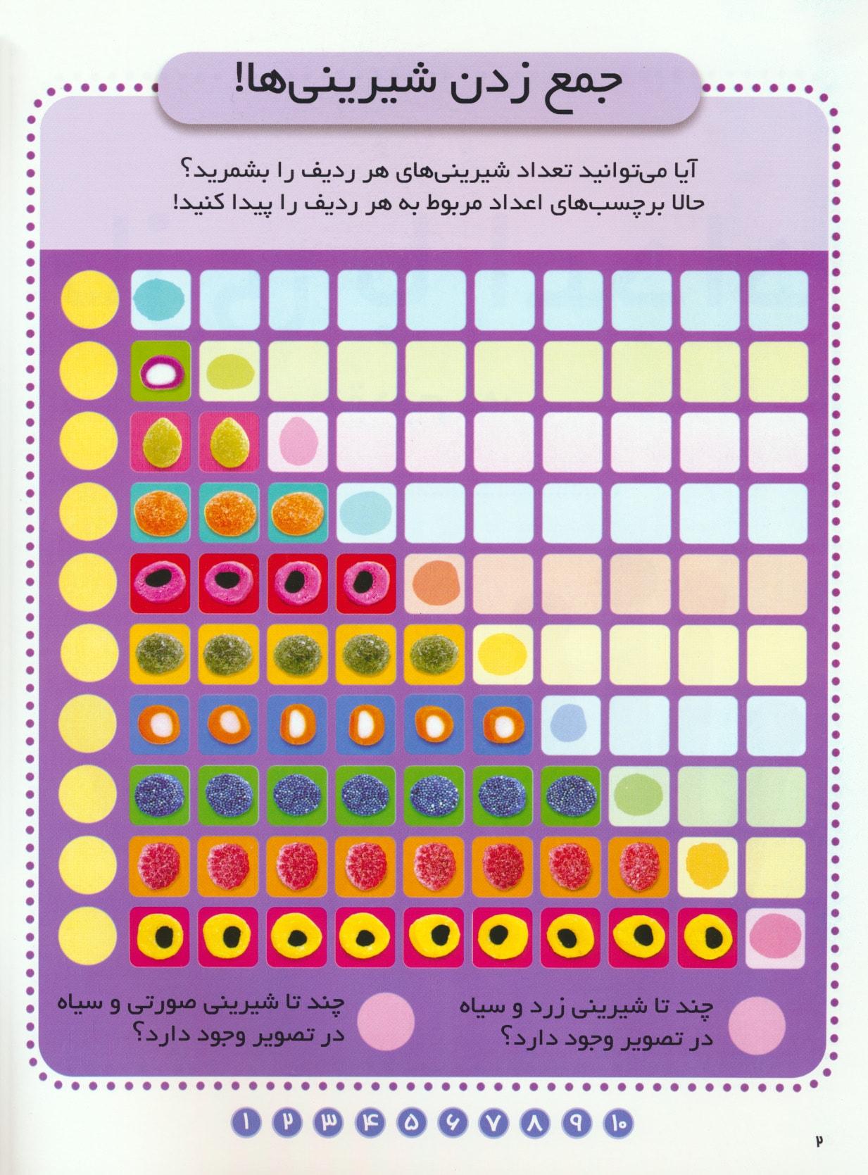 بازی با اعداد (همراه با برچسب و پوستر)