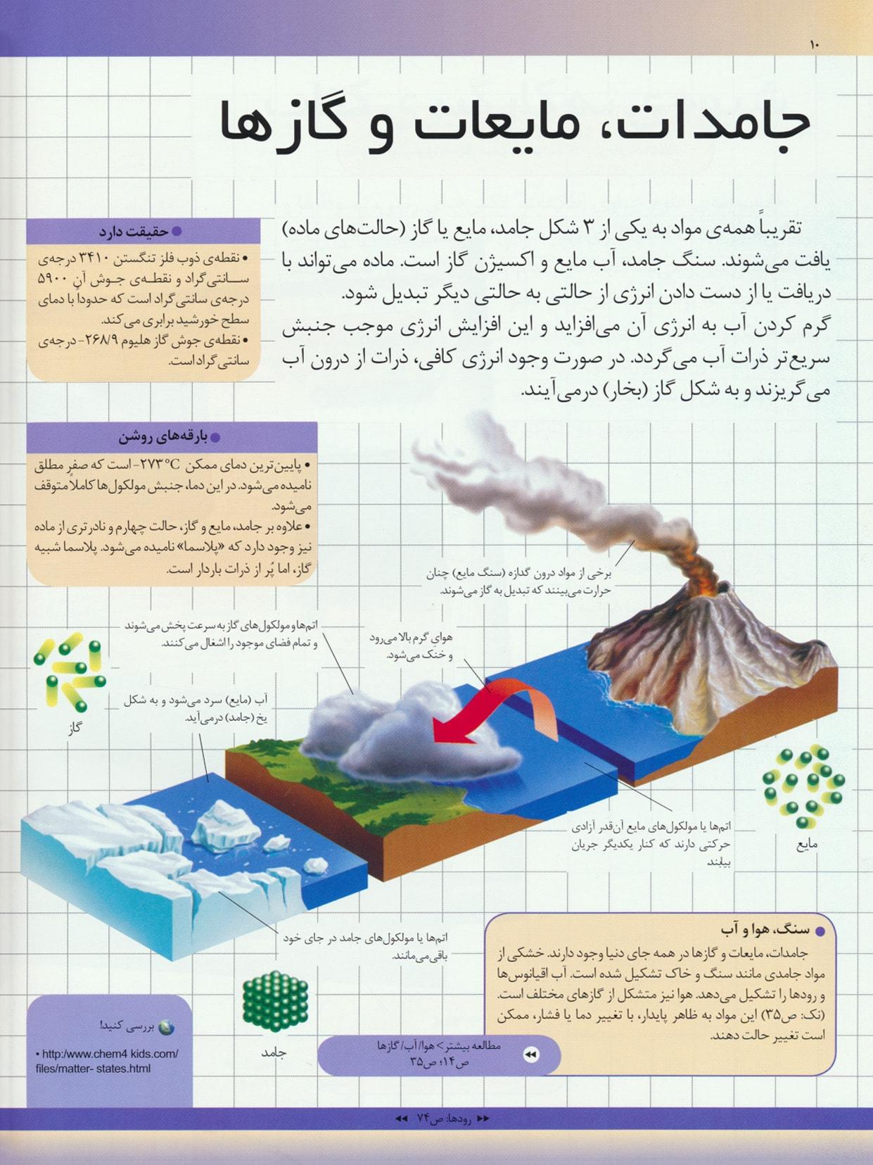 دانشنامه ی علوم (گلاسه)