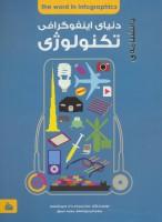 دانشنامه ی تکنولوژی (دنیای اینفوگرافی)،(گلاسه)