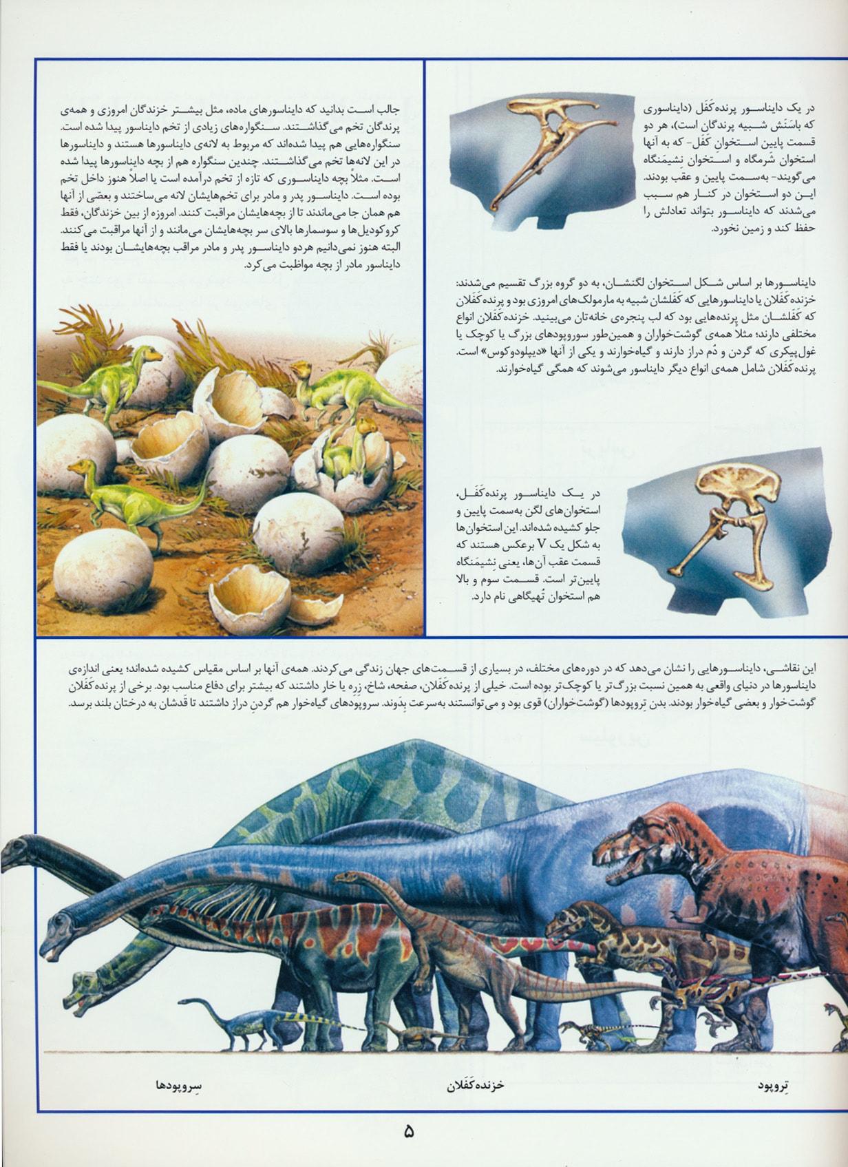 دایناسورها (گلاسه)