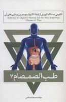 طب الصمصام 7 (آناتومی دستگاه گوارش از ابتدا تا انتها و مهمترین بیماری های آن)